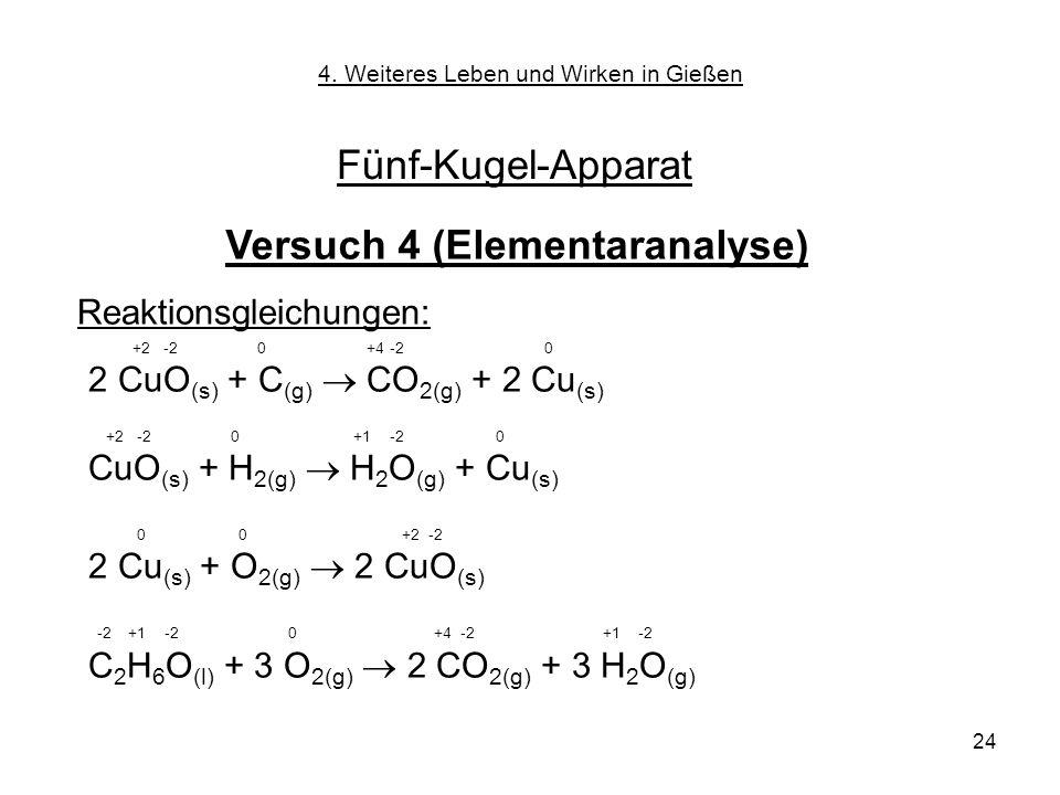 Versuch 4 (Elementaranalyse)