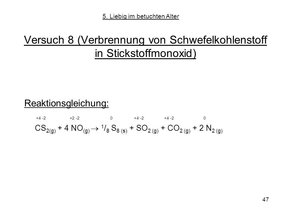 Versuch 8 (Verbrennung von Schwefelkohlenstoff in Stickstoffmonoxid)