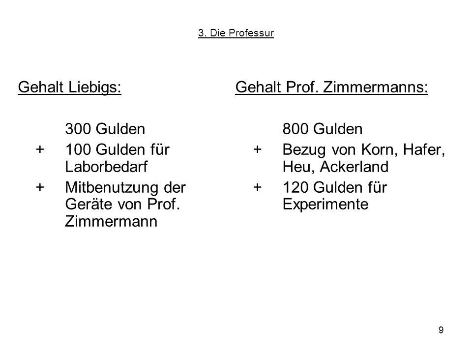 + 100 Gulden für Laborbedarf
