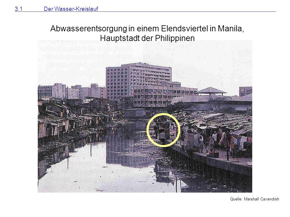 3.1 Der Wasser-Kreislauf Abwasserentsorgung in einem Elendsviertel in Manila, Hauptstadt der Philippinen.