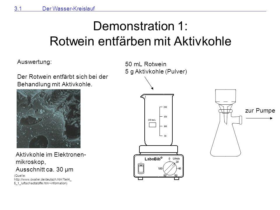 Demonstration 1: Rotwein entfärben mit Aktivkohle