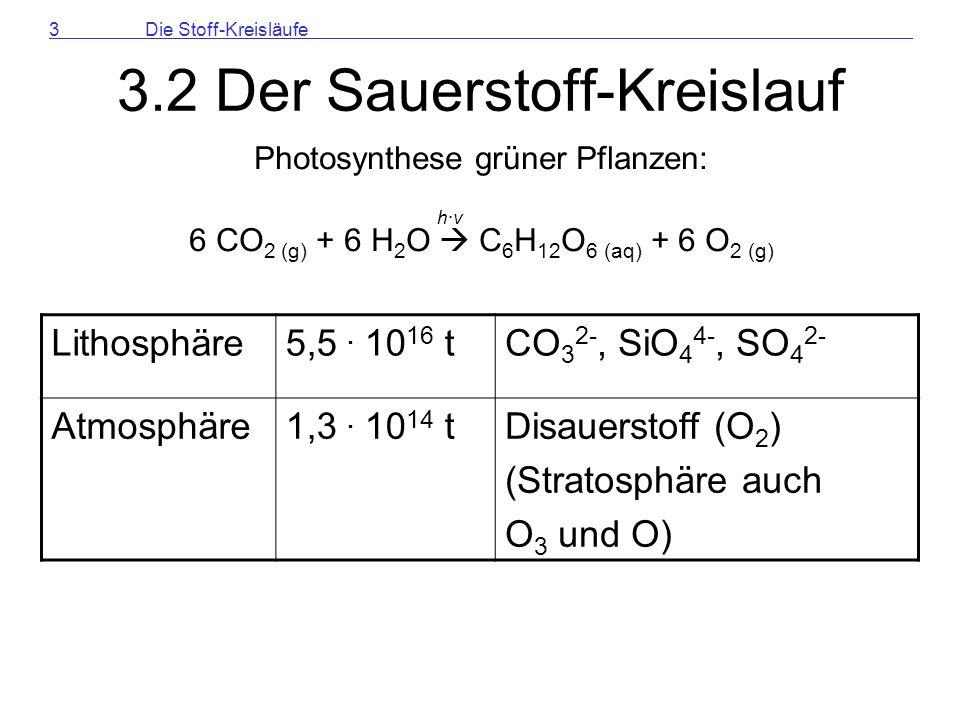 3.2 Der Sauerstoff-Kreislauf
