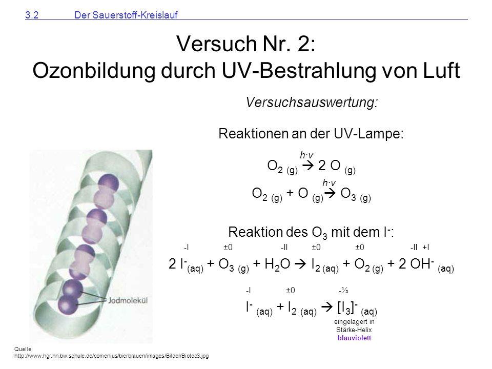 Versuch Nr. 2: Ozonbildung durch UV-Bestrahlung von Luft