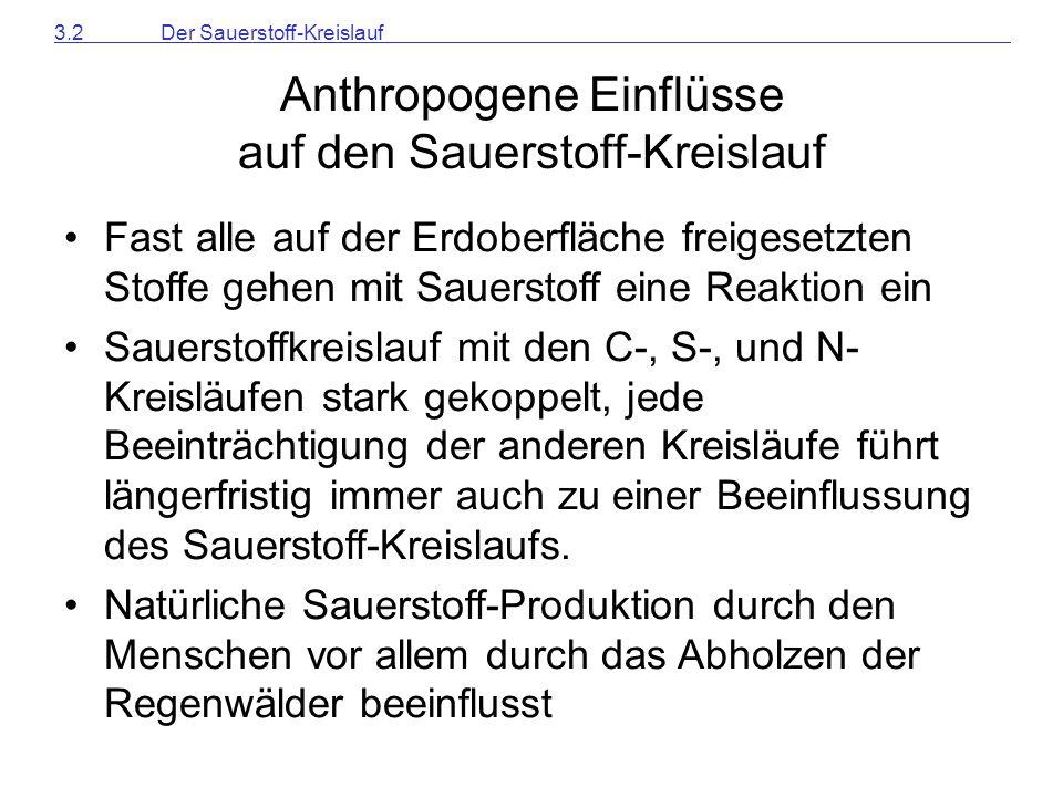Anthropogene Einflüsse auf den Sauerstoff-Kreislauf