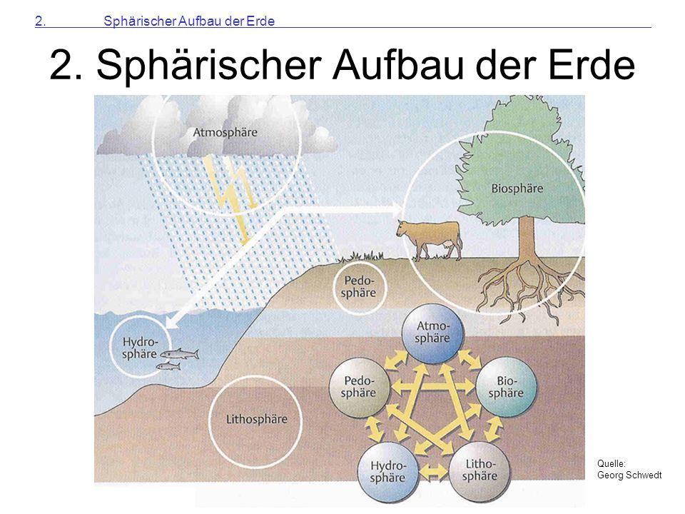 2. Sphärischer Aufbau der Erde