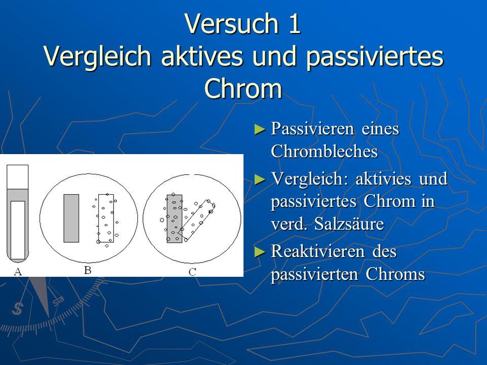 Versuch 1 Vergleich aktives und passiviertes Chrom
