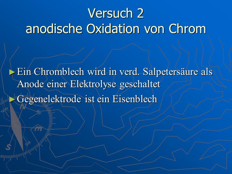 Versuch 2 anodische Oxidation von Chrom