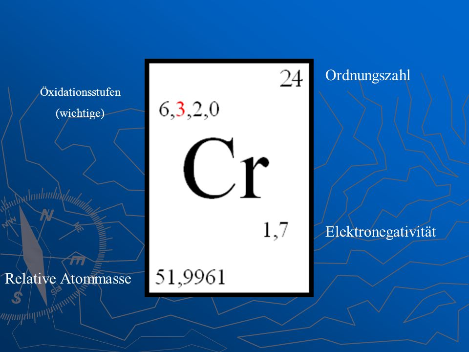 Ordnungszahl Elektronegativität Relative Atommasse Öxidationsstufen