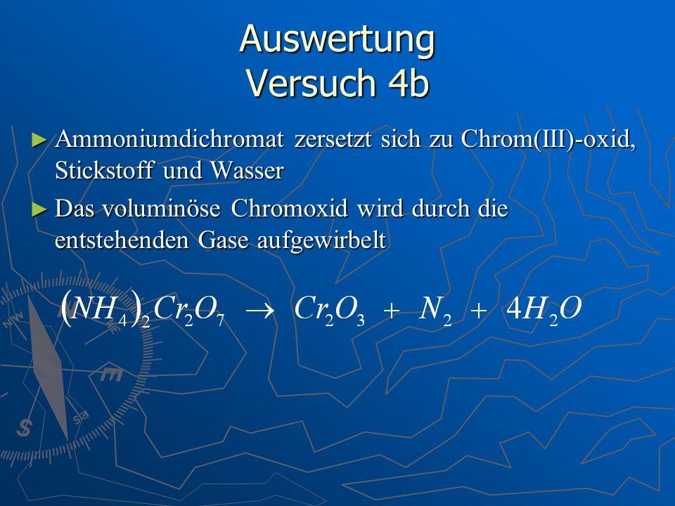 Auswertung Versuch 4b Ammoniumdichromat zersetzt sich zu Chrom(III)-oxid, Stickstoff und Wasser.