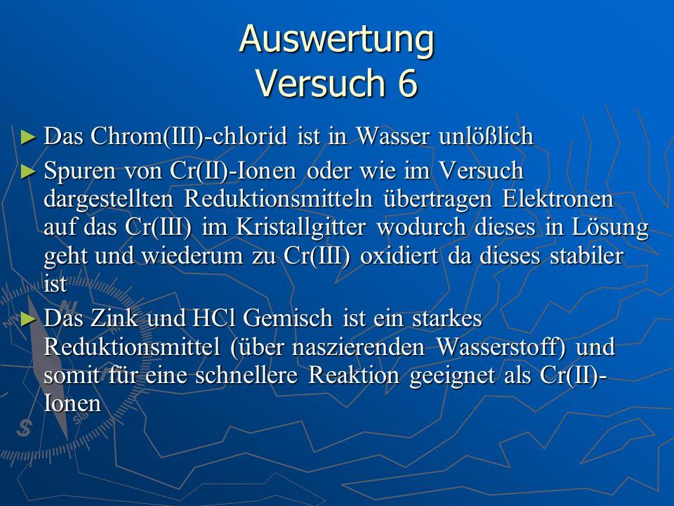 Auswertung Versuch 6 Das Chrom(III)-chlorid ist in Wasser unlößlich