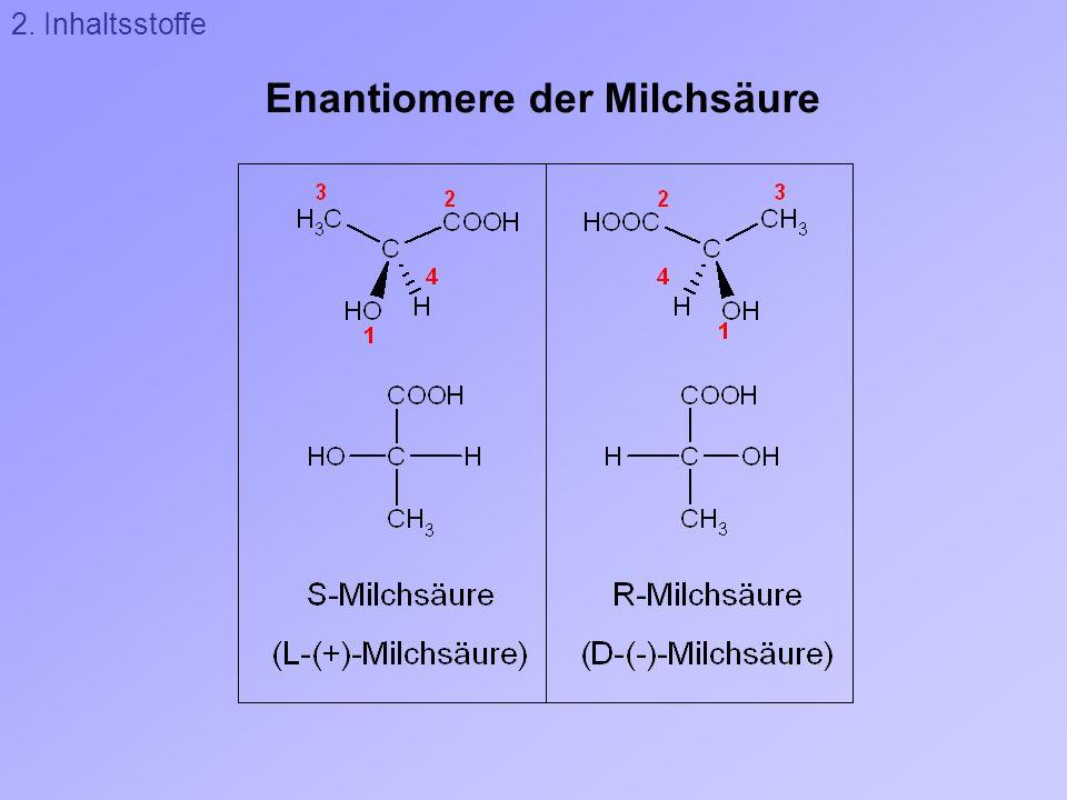 Enantiomere der Milchsäure