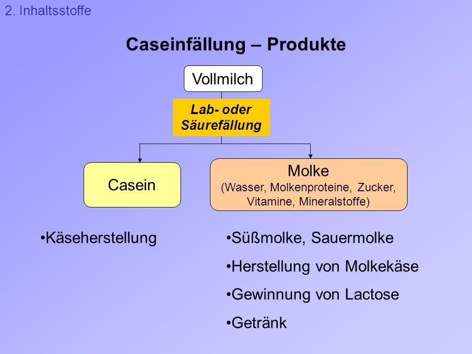 Caseinfällung – Produkte