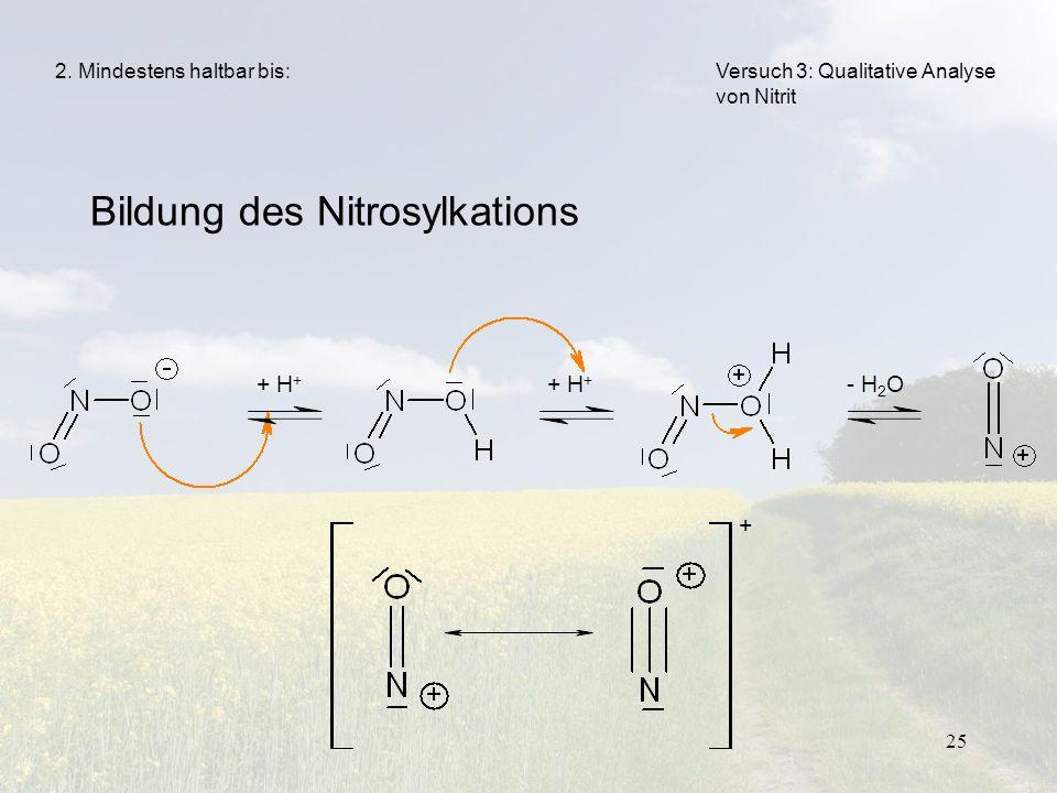 Bildung des Nitrosylkations