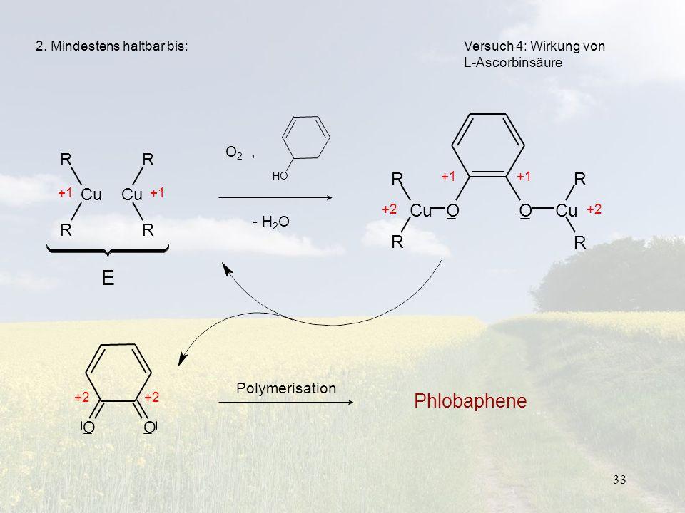 E Phlobaphene Cu R O R Cu O O2 , - H2O Polymerisation