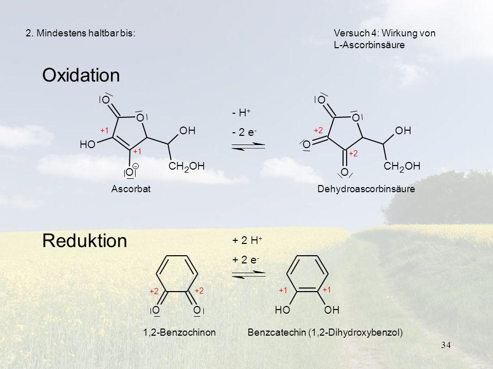 Oxidation Reduktion O O H+ 2 e- O O O H O H H O O CH OH CH OH O O