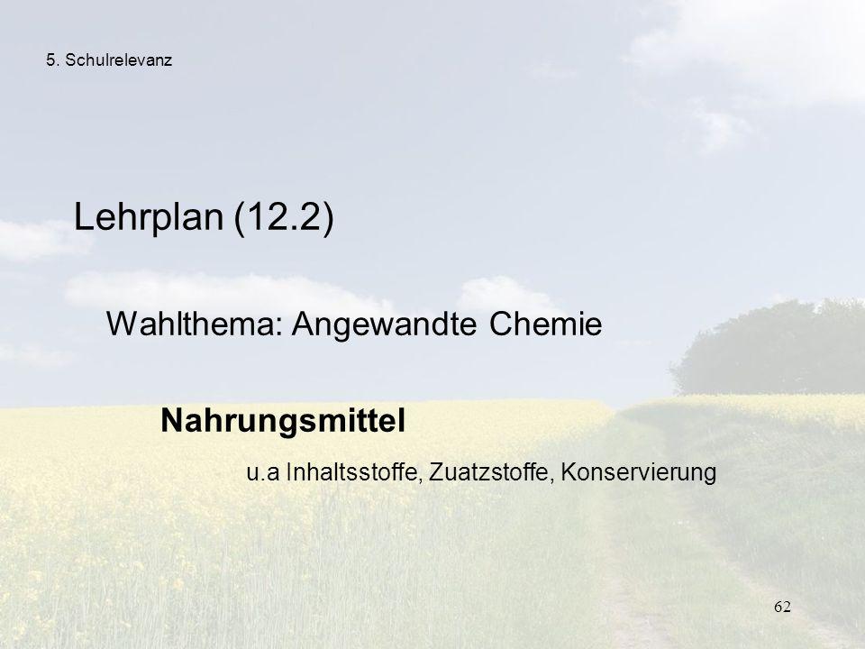 Lehrplan (12.2) Wahlthema: Angewandte Chemie Nahrungsmittel