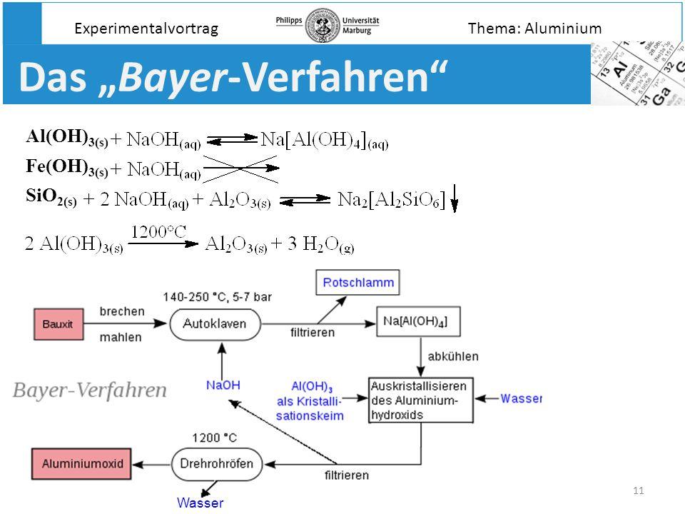 """Das """"Bayer-Verfahren"""