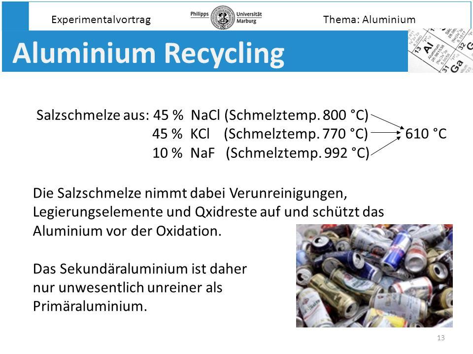 Aluminium Recycling Salzschmelze aus: 45 % NaCl (Schmelztemp. 800 °C)