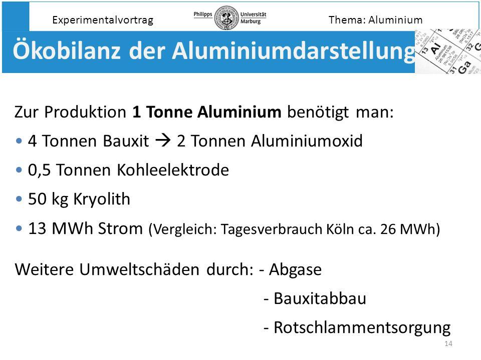 Ökobilanz der Aluminiumdarstellung