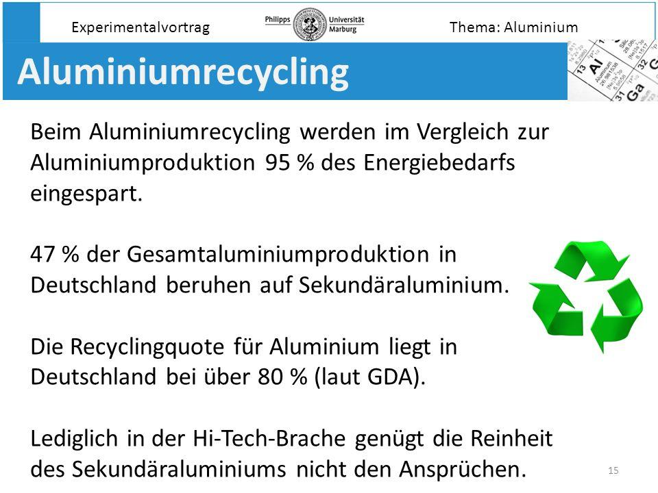 ExperimentalvortragThema: Aluminium. Aluminiumrecycling.