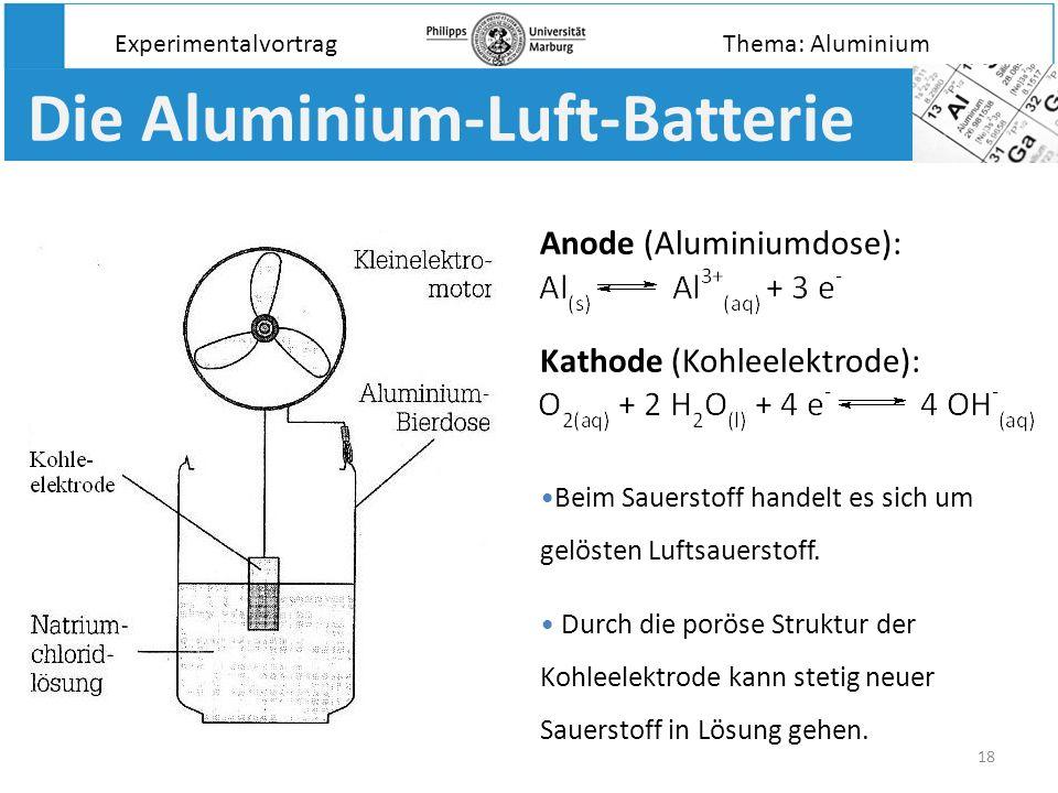 Die Aluminium-Luft-Batterie