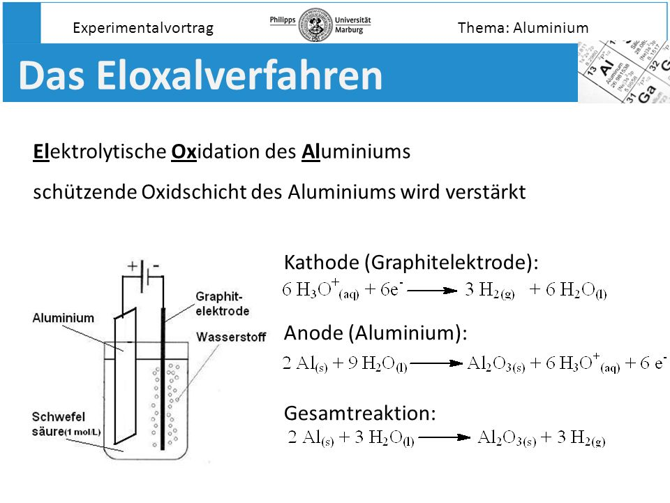 Das Eloxalverfahren Elektrolytische Oxidation des Aluminiums