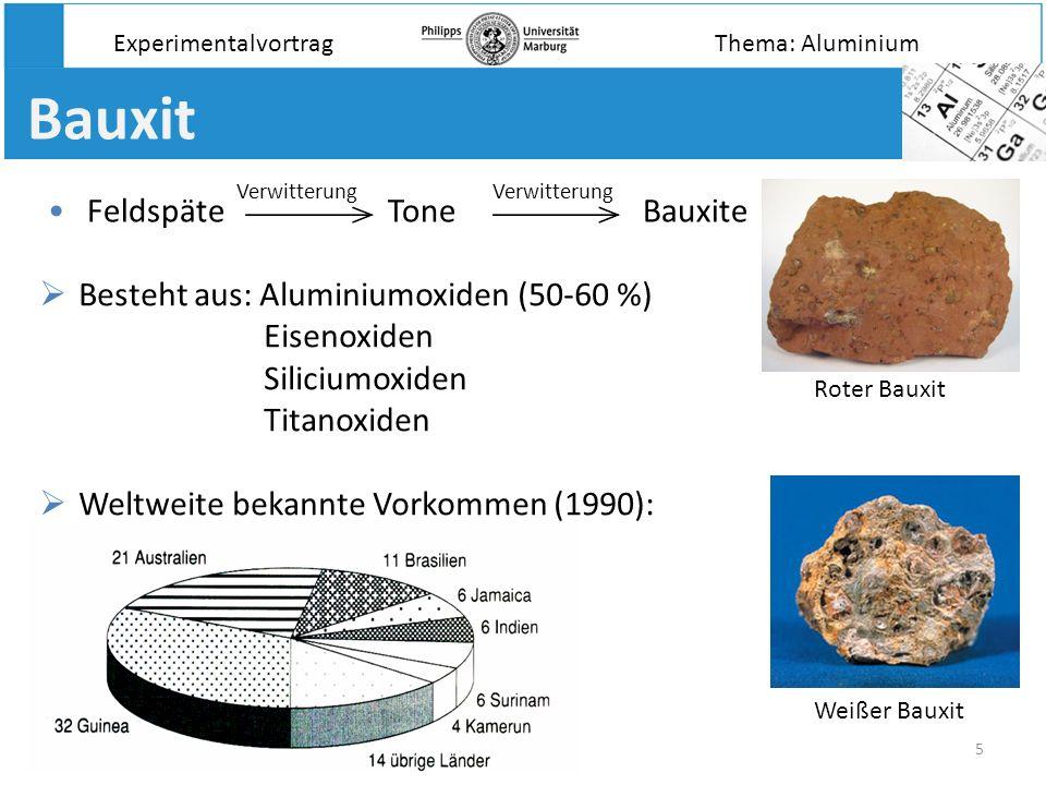 Bauxit Feldspäte Tone Bauxite Besteht aus: Aluminiumoxiden (50-60 %)