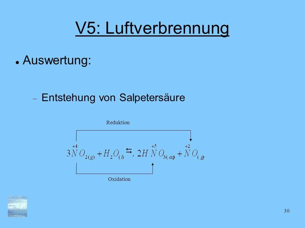 V5: Luftverbrennung Auswertung: Entstehung von Salpetersäure 
