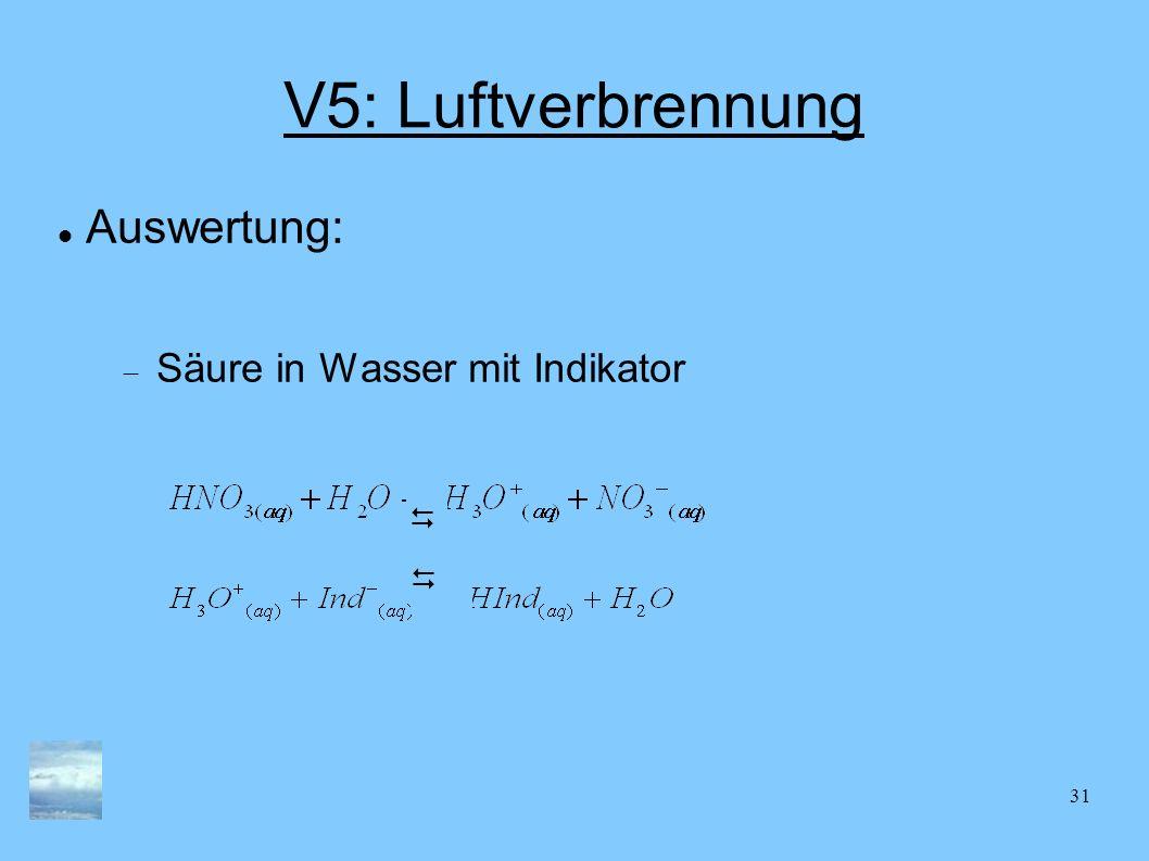 V5: Luftverbrennung Auswertung: Säure in Wasser mit Indikator  