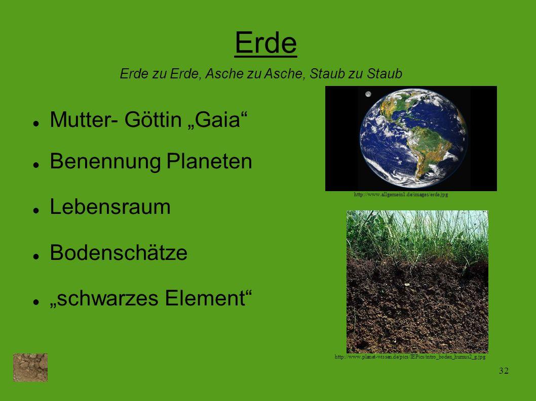 Erde zu Erde, Asche zu Asche, Staub zu Staub