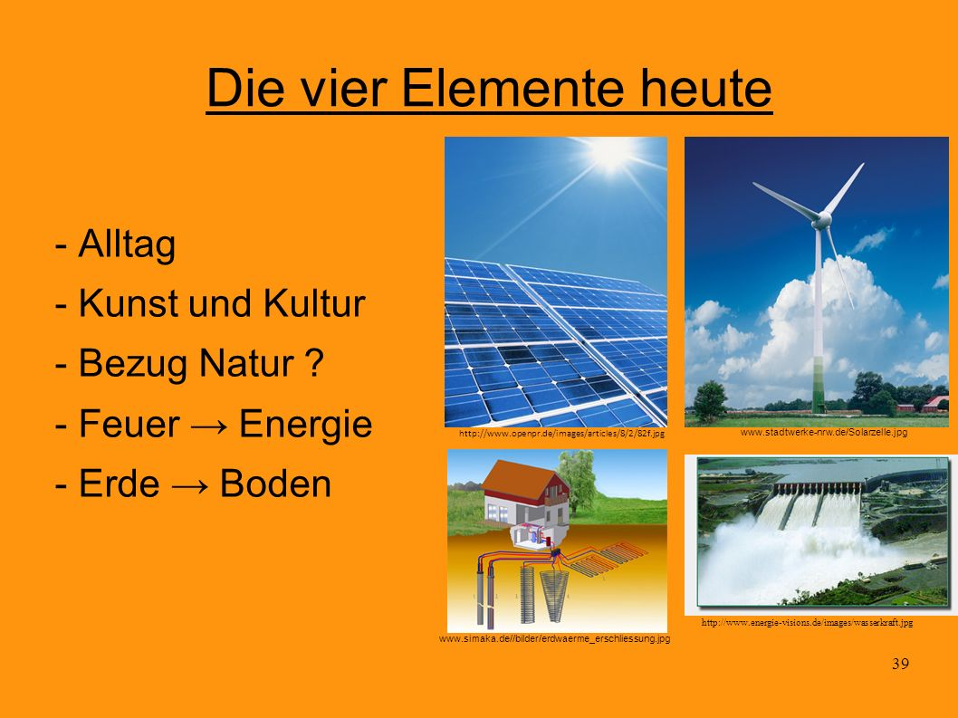 Die vier Elemente heute