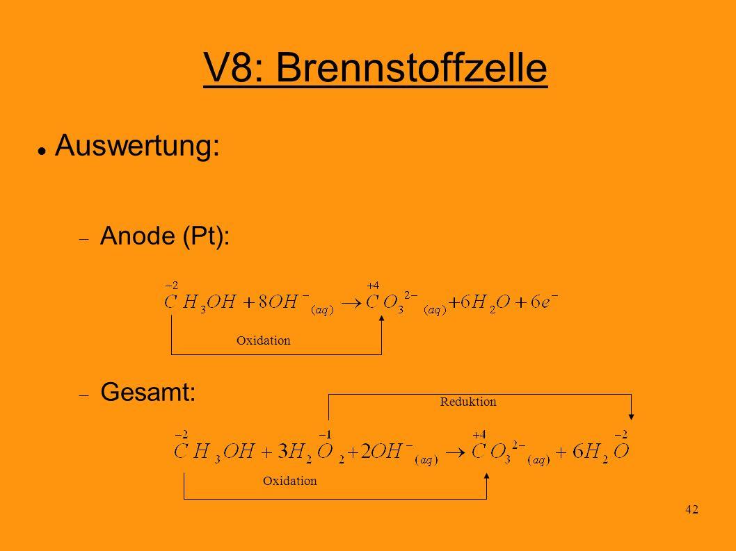 V8: Brennstoffzelle Auswertung: Anode (Pt): Gesamt: Oxidation