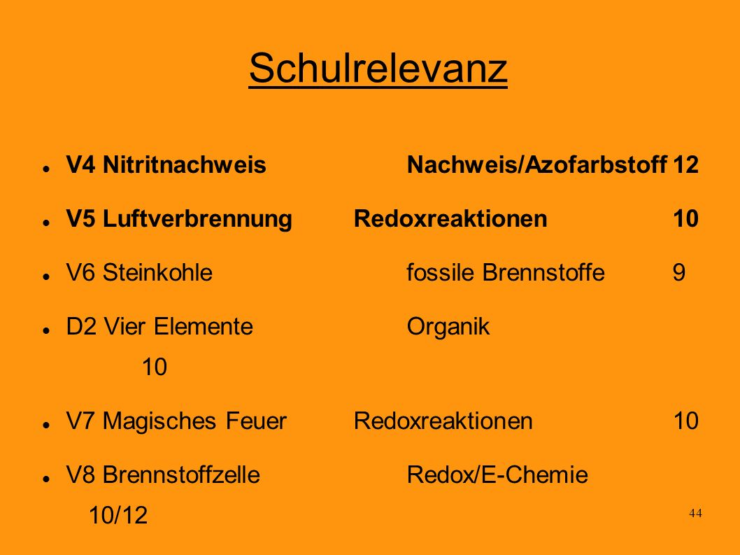 Schulrelevanz V4 Nitritnachweis Nachweis/Azofarbstoff 12