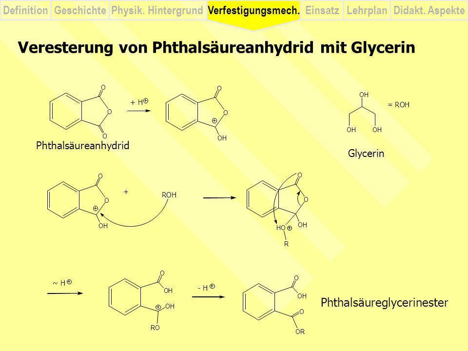 Veresterung von Phthalsäureanhydrid mit Glycerin
