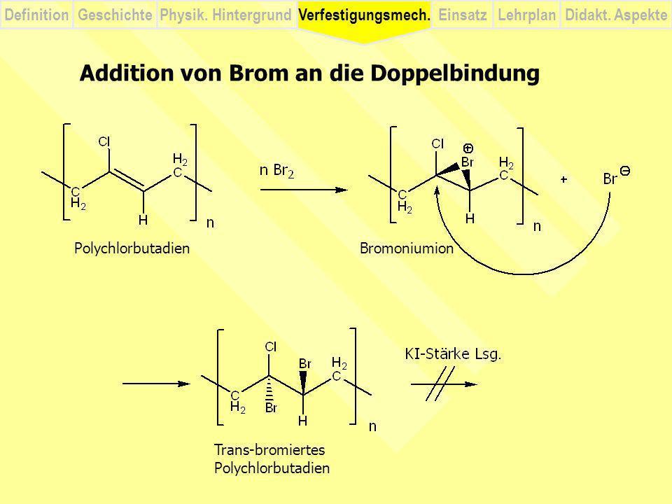 Addition von Brom an die Doppelbindung