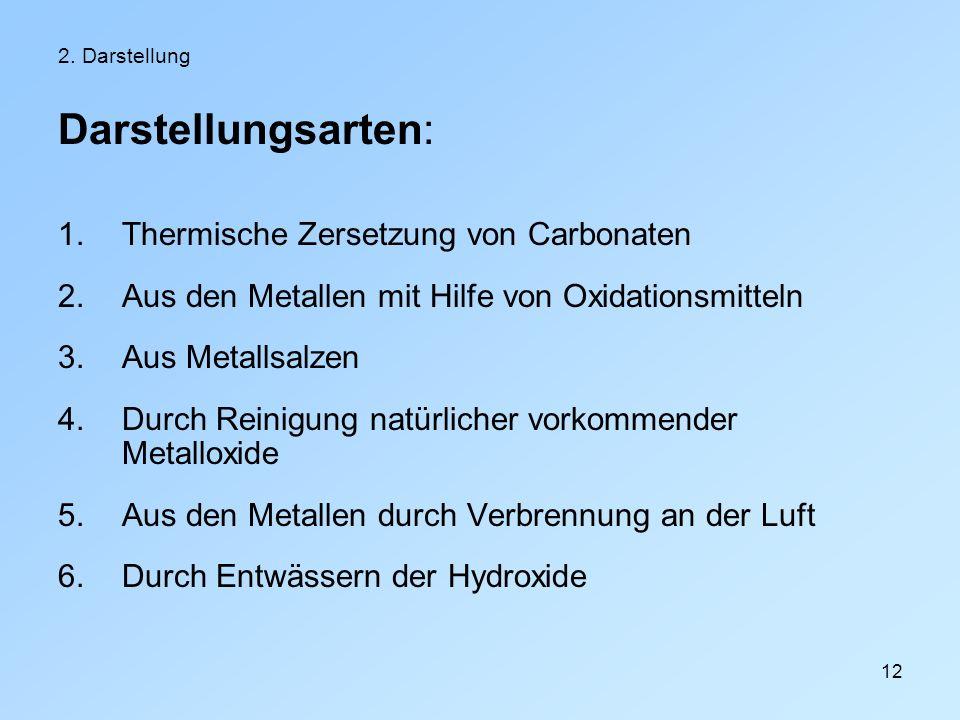 Darstellungsarten: Thermische Zersetzung von Carbonaten