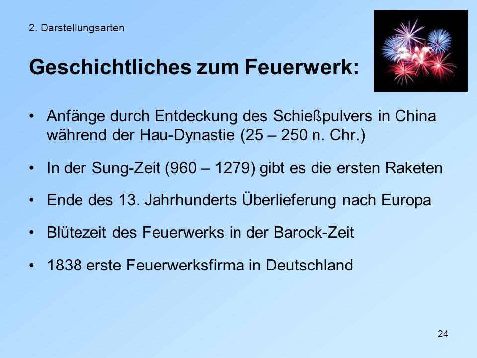 Geschichtliches zum Feuerwerk: