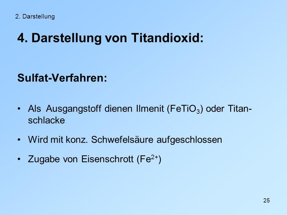 4. Darstellung von Titandioxid: