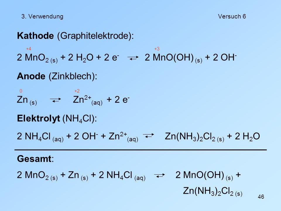 Kathode (Graphitelektrode):