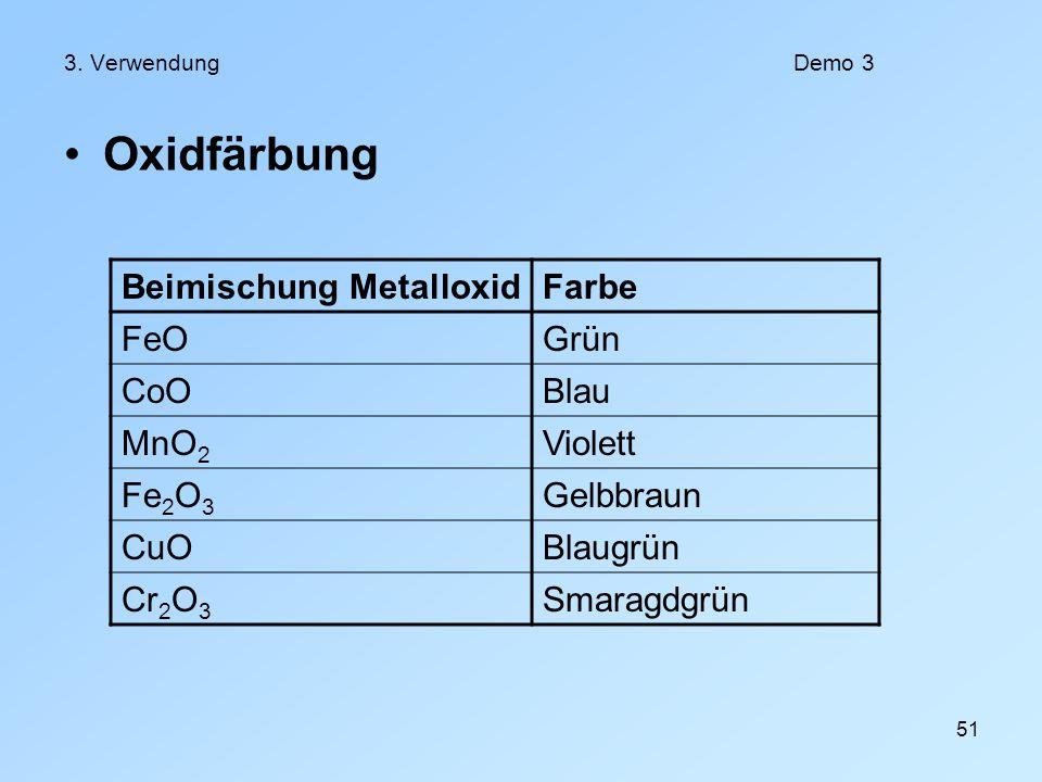 Oxidfärbung Beimischung Metalloxid Farbe FeO Grün CoO Blau MnO2