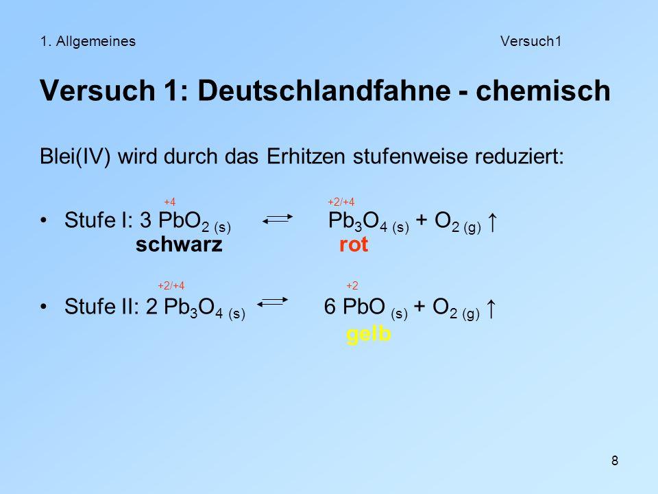 Versuch 1: Deutschlandfahne - chemisch