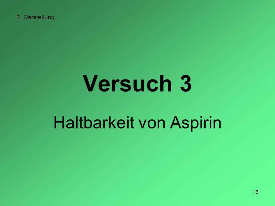 Haltbarkeit von Aspirin