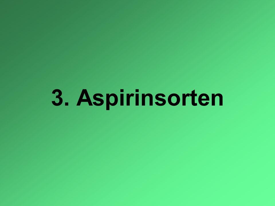 3. Aspirinsorten
