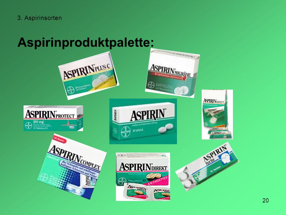 Aspirinproduktpalette:
