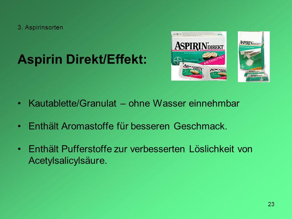 Aspirin Direkt/Effekt: