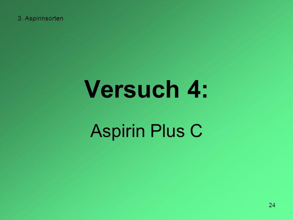 3. Aspirinsorten Versuch 4: Aspirin Plus C