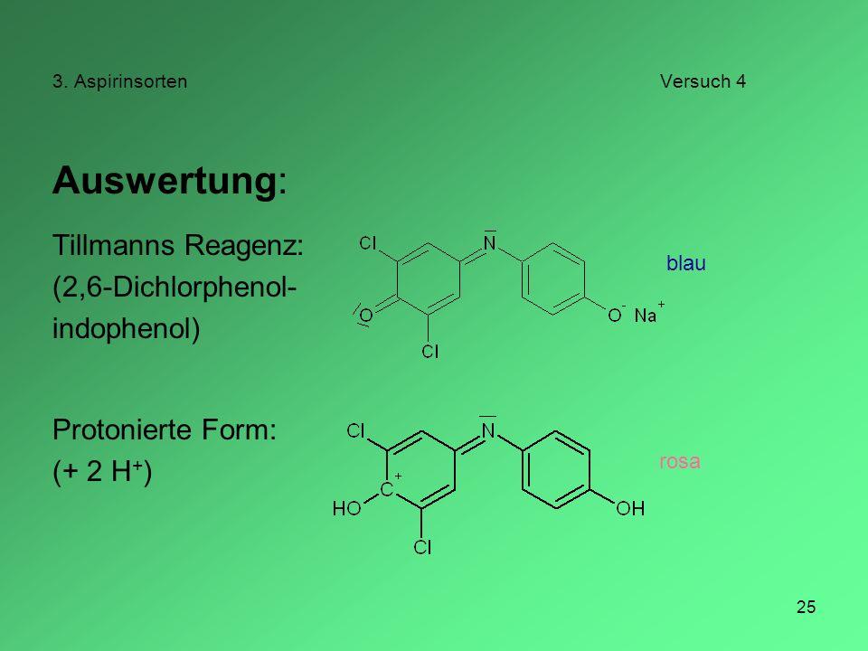 3. Aspirinsorten Versuch 4