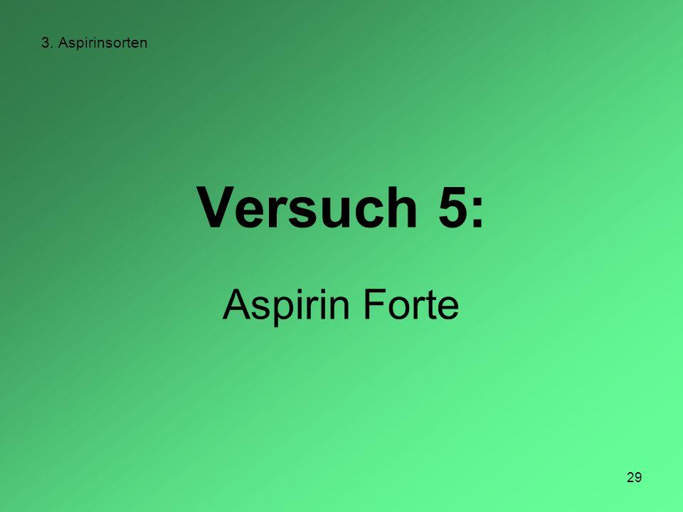 3. Aspirinsorten Versuch 5: Aspirin Forte