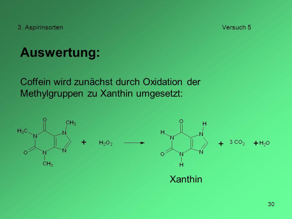 3. Aspirinsorten Versuch 5