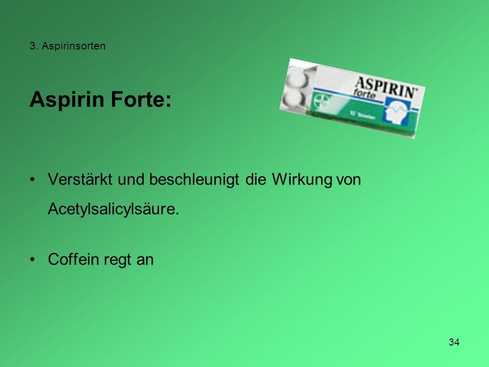3. Aspirinsorten Aspirin Forte: Verstärkt und beschleunigt die Wirkung von Acetylsalicylsäure.
